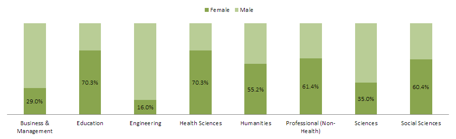 Demographics form used in doctoral dissertation