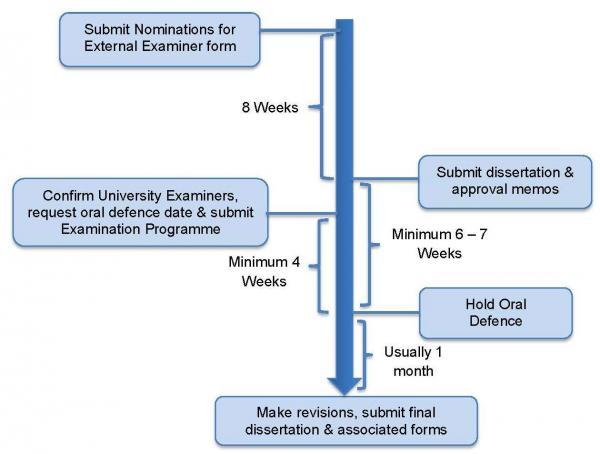 Gatech thesis format check